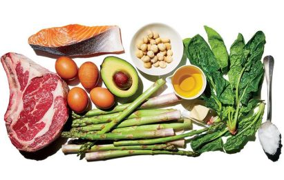 everything-know-ketogenic-diet-1515614402.jpg