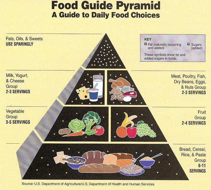 pyramidbig